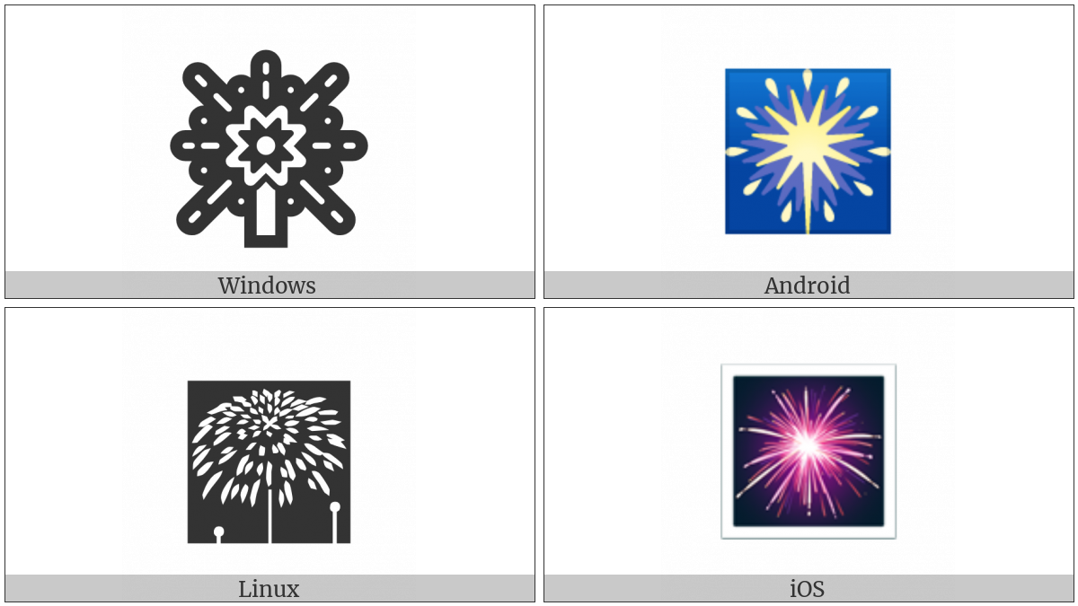 Fireworks on various operating systems