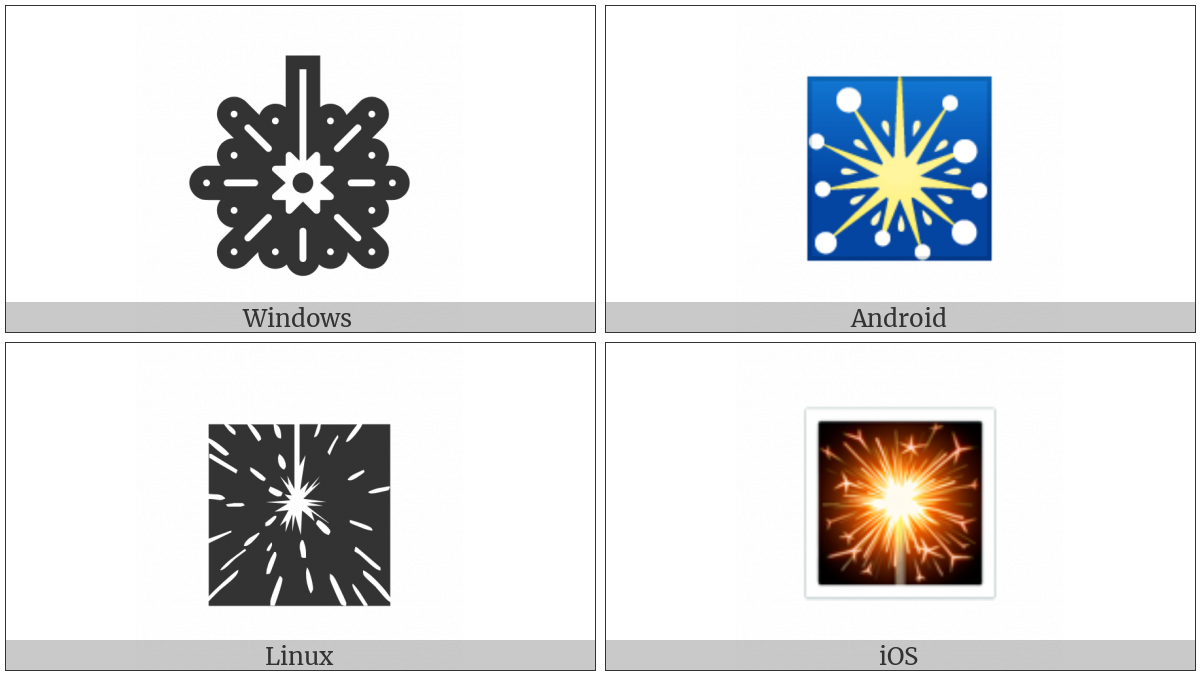 Firework Sparkler on various operating systems