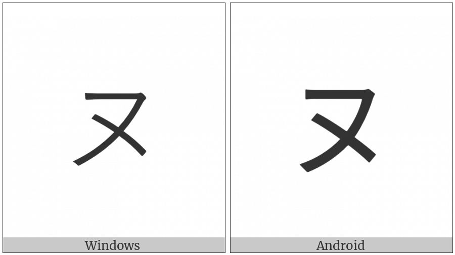 Katakana Letter Small Nu on various operating systems