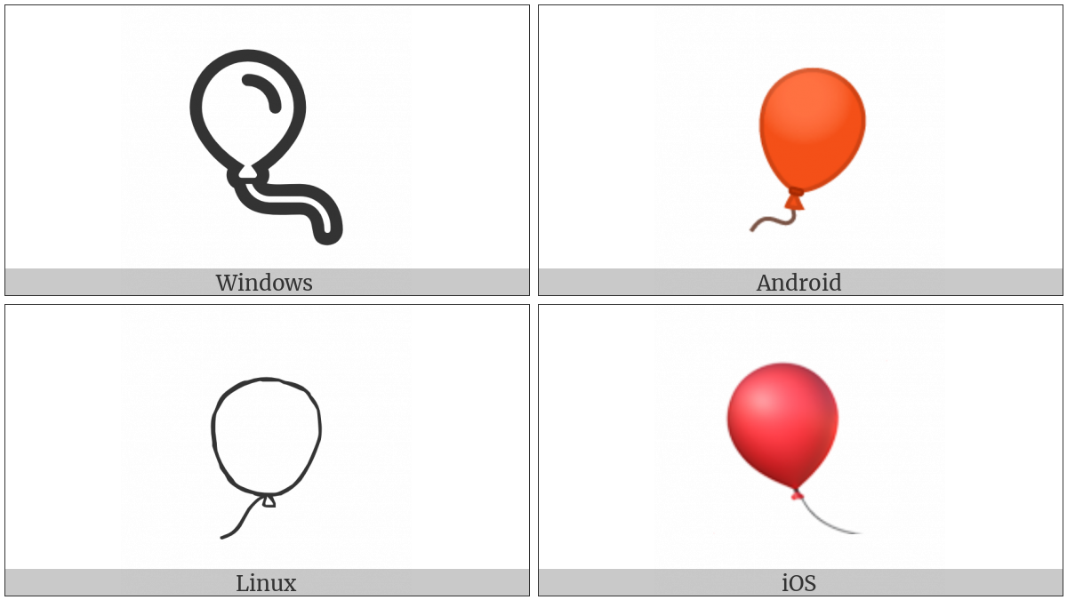 Balloon on various operating systems