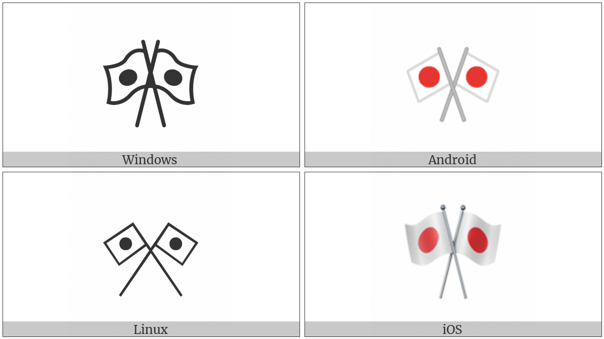 Crossed Flags on various operating systems