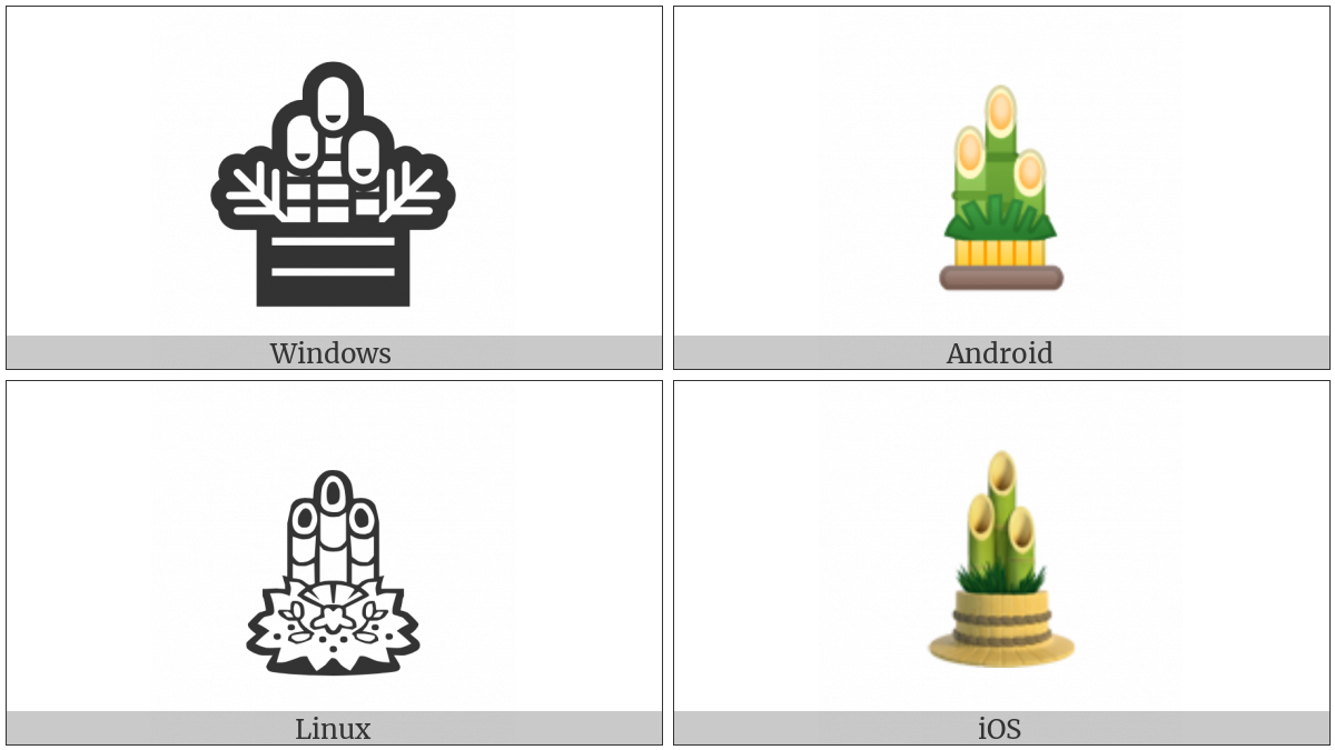 Pine Decoration on various operating systems
