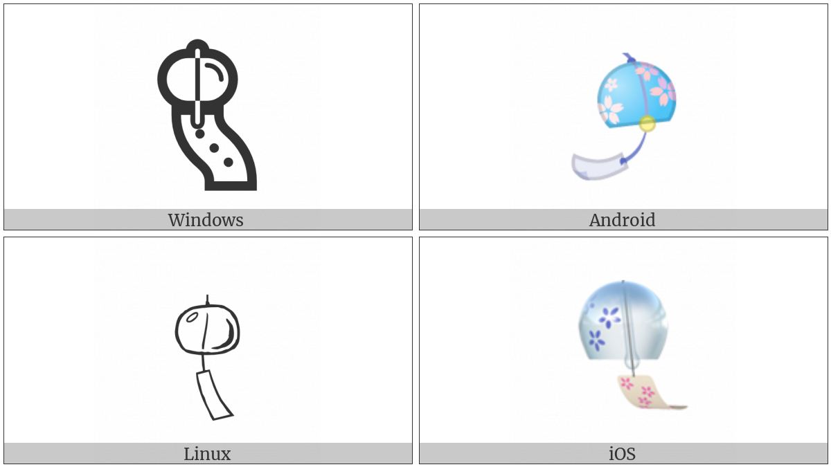 Wind Chime on various operating systems