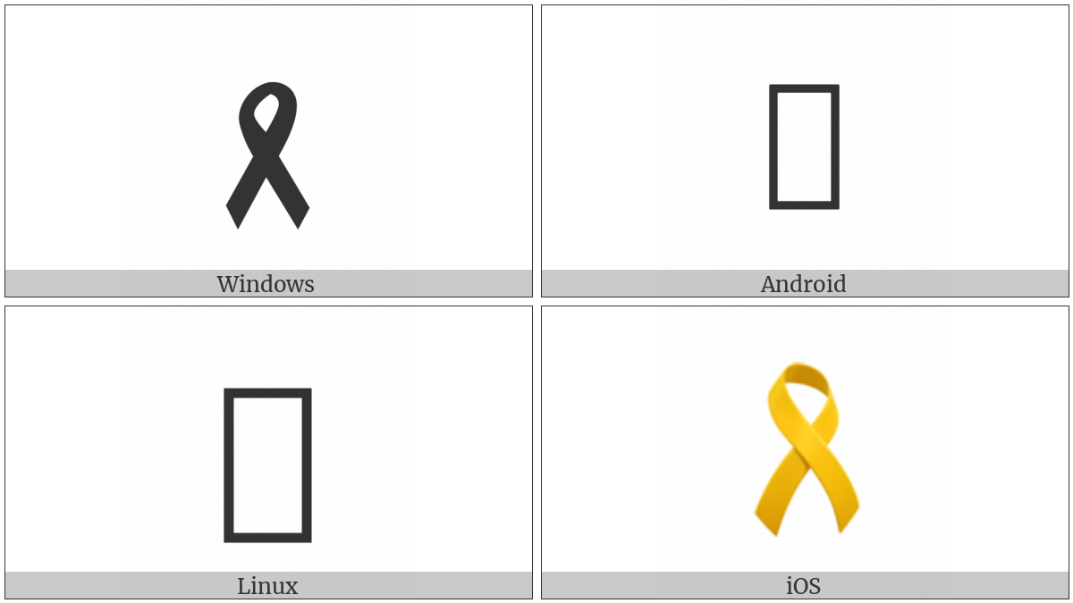 Reminder Ribbon on various operating systems