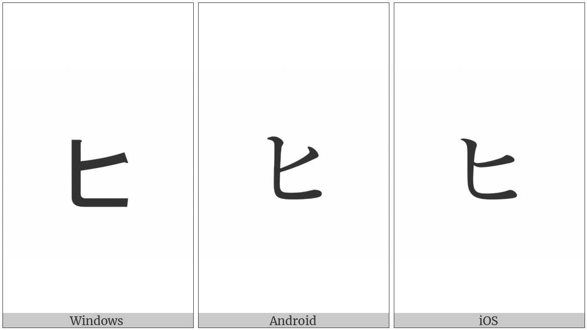 Katakana Letter Small Hi on various operating systems