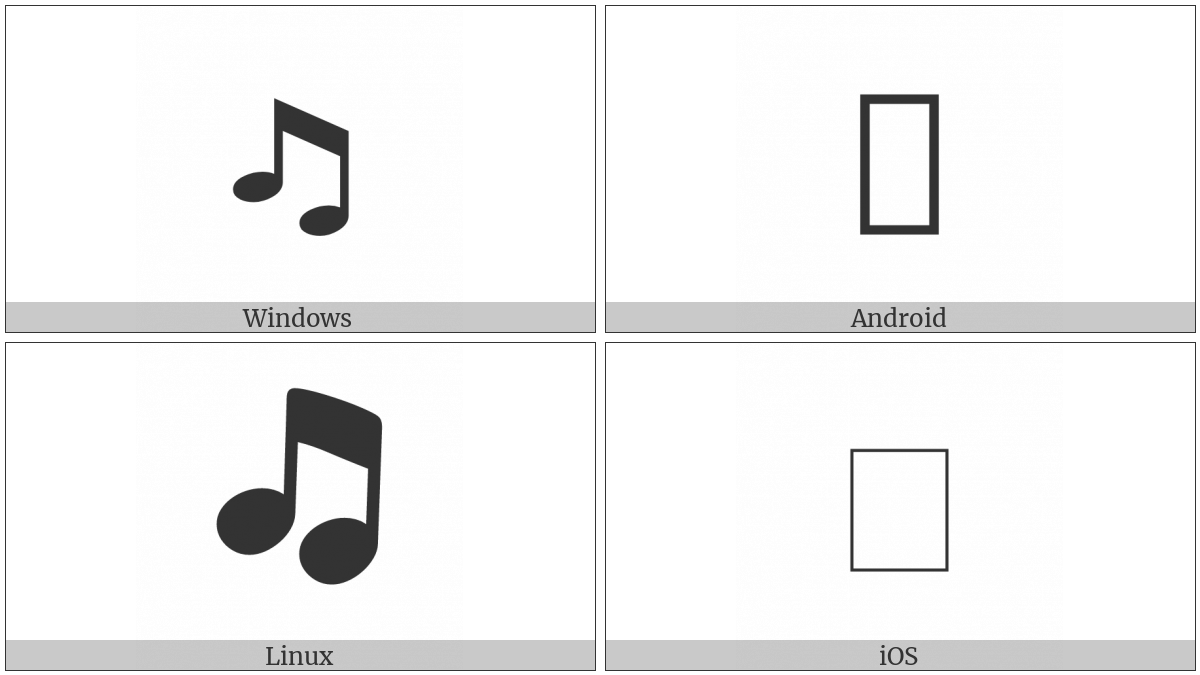 Beamed Descending Musical Notes on various operating systems