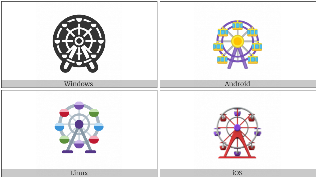 Ferris Wheel on various operating systems