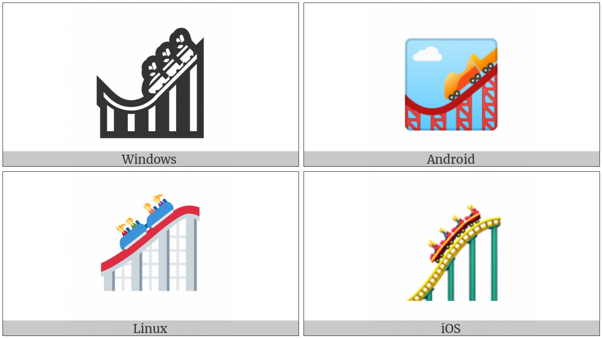 Roller Coaster on various operating systems