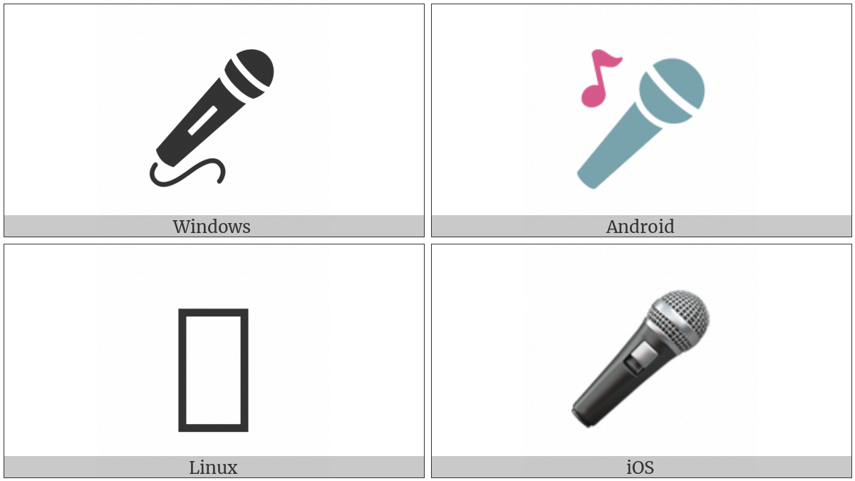 Microphone on various operating systems
