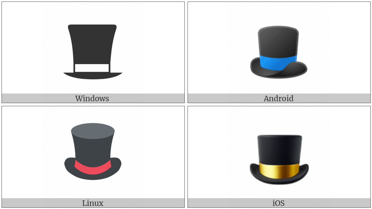 Top Hat on various operating systems