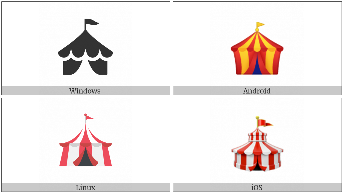 Circus Tent on various operating systems