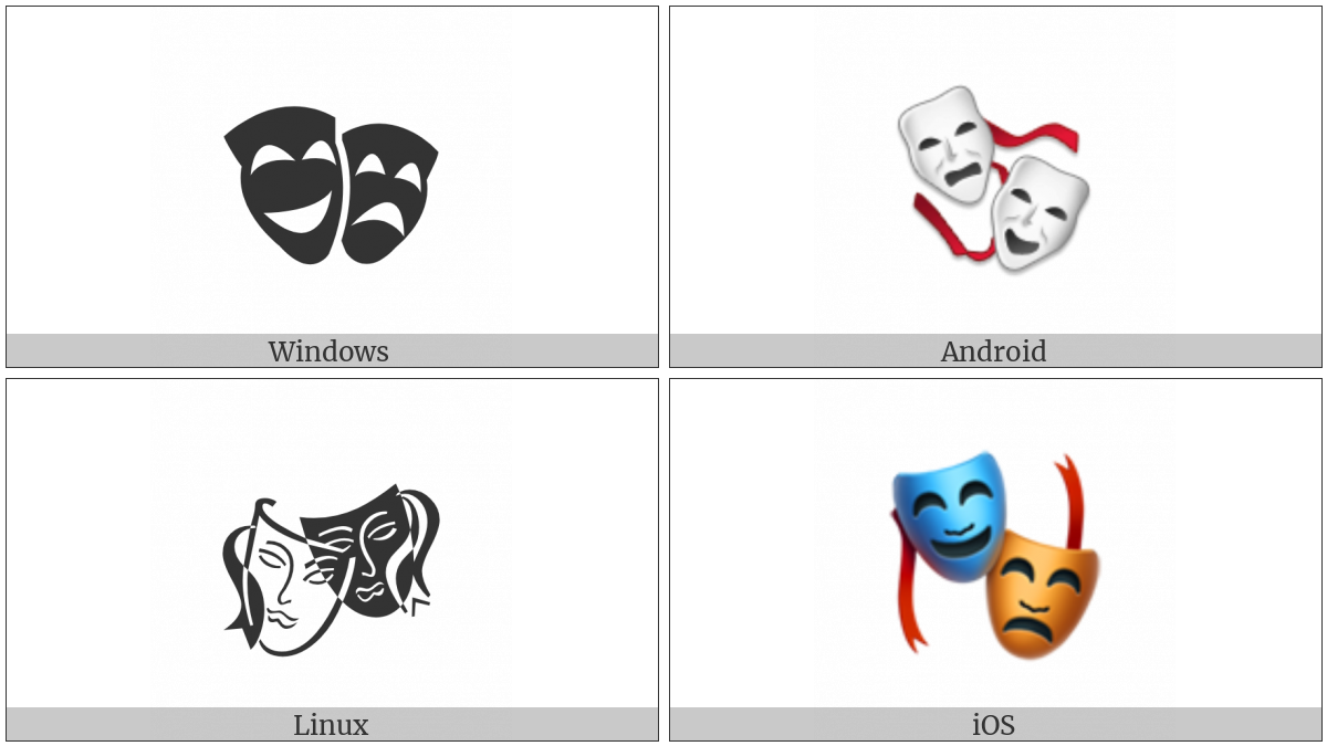 Performing Arts on various operating systems