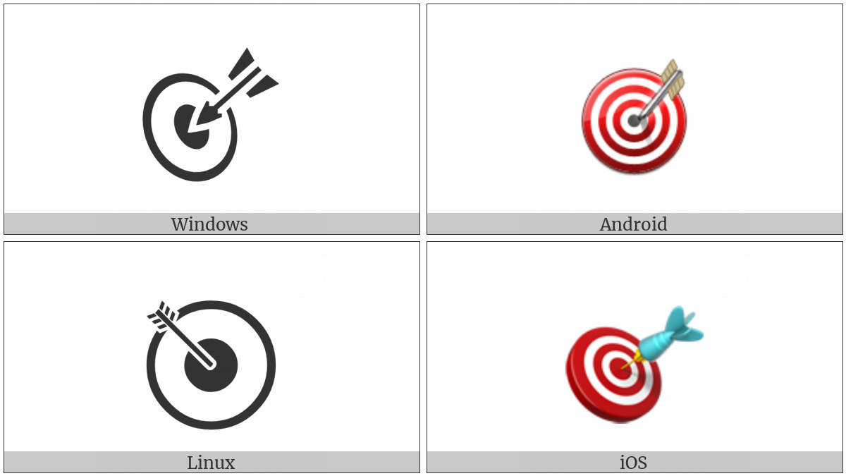 Direct Hit on various operating systems