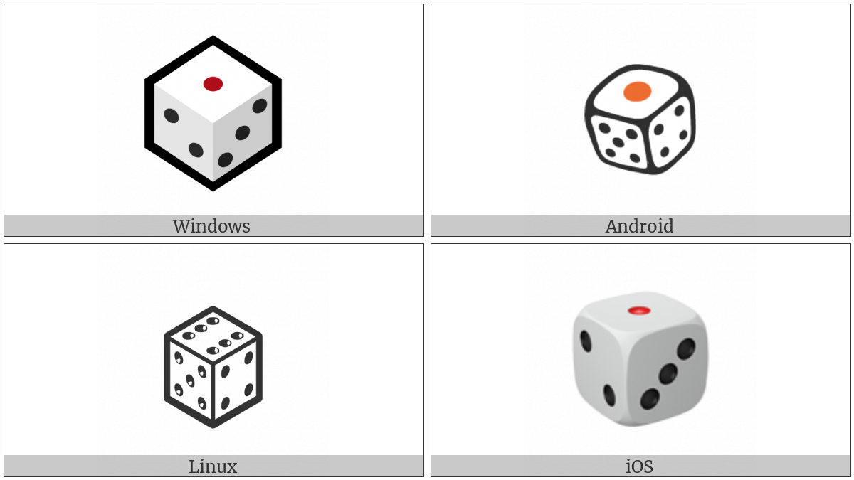 Game Die on various operating systems