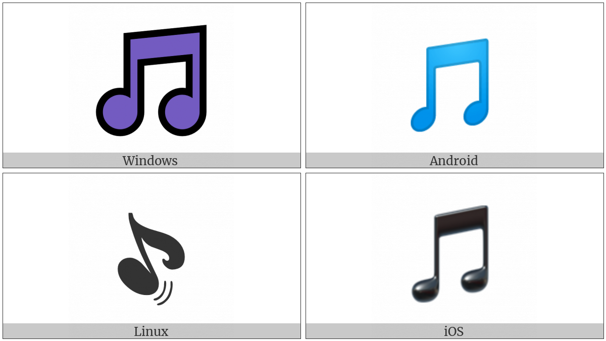 Musical note utf 8 icons musical note on various operating systems buycottarizona