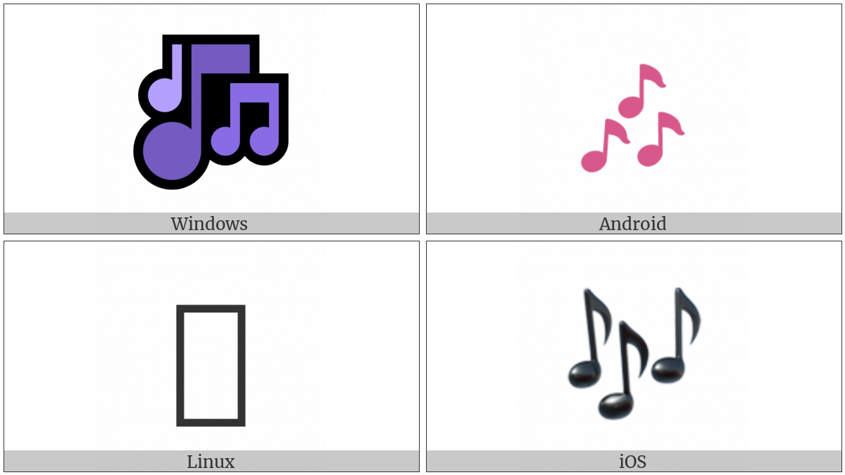 Multiple Musical Notes on various operating systems