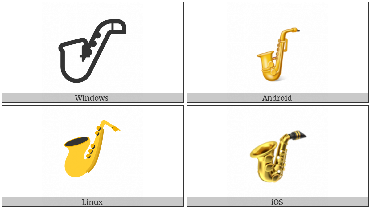 Saxophone on various operating systems
