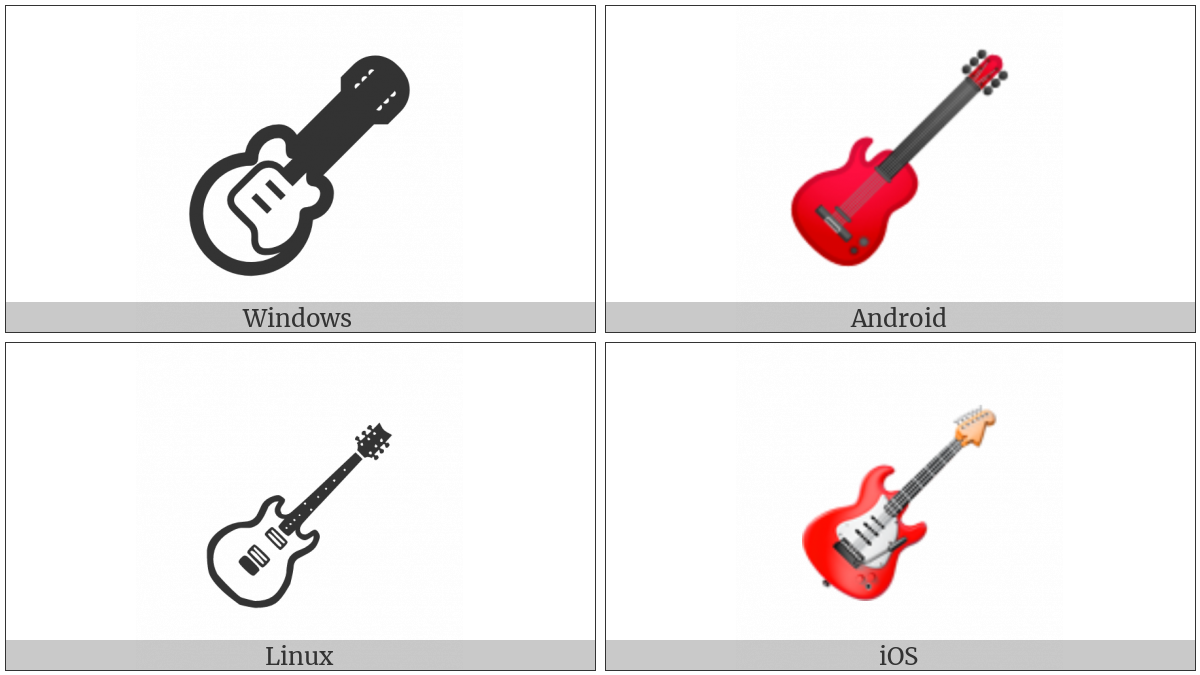 Guitar on various operating systems