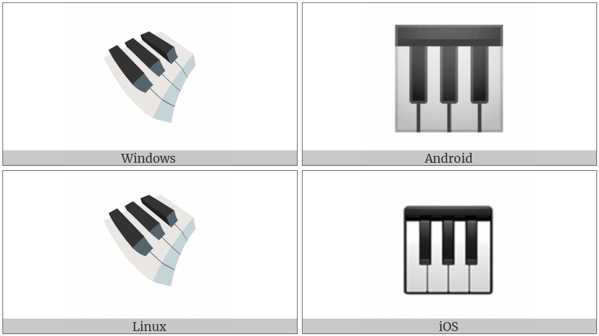 Musical Keyboard on various operating systems