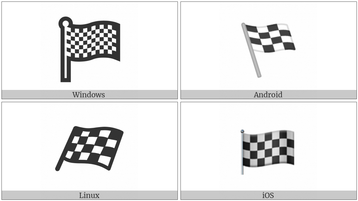 Chequered Flag on various operating systems