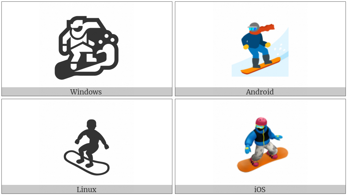Snowboarder on various operating systems