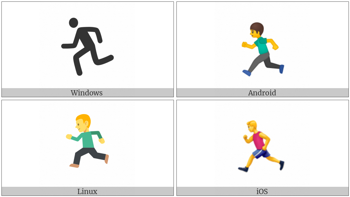 Runner on various operating systems
