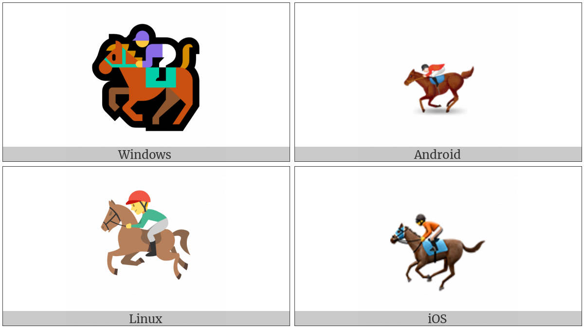 Horse Racing on various operating systems