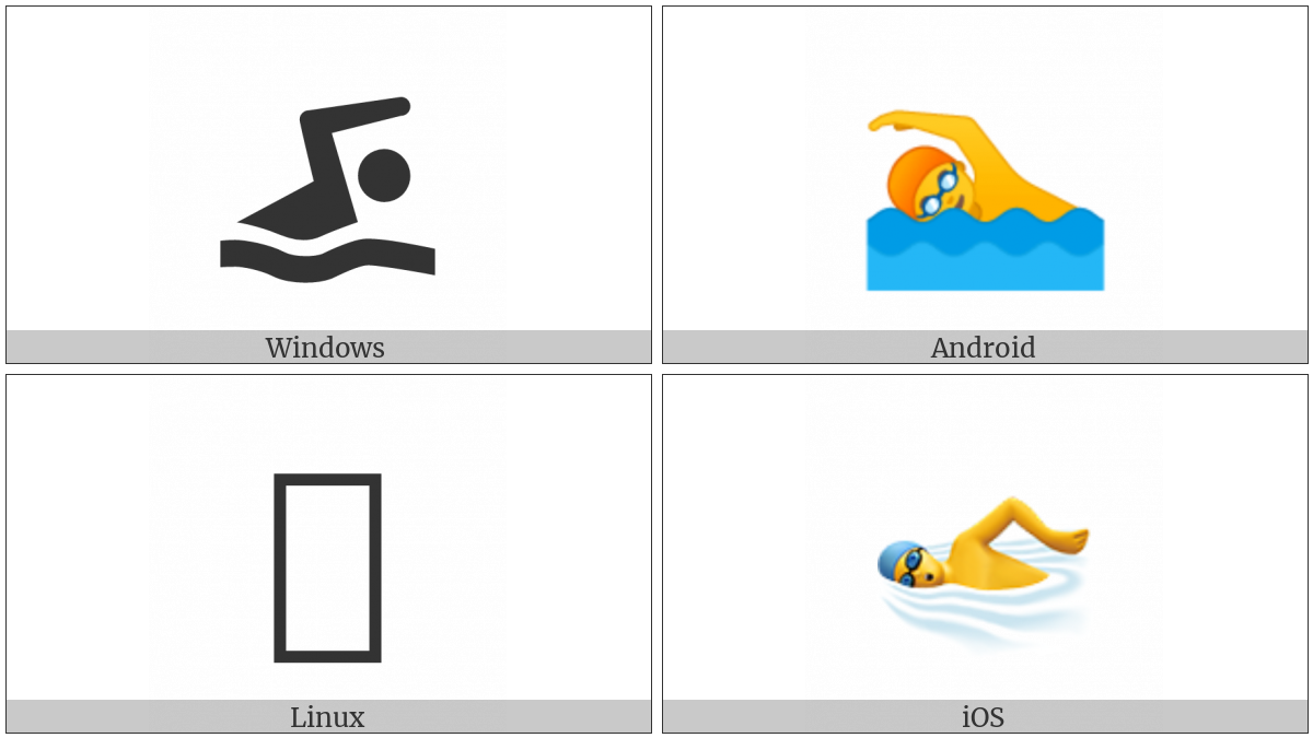 Swimmer on various operating systems