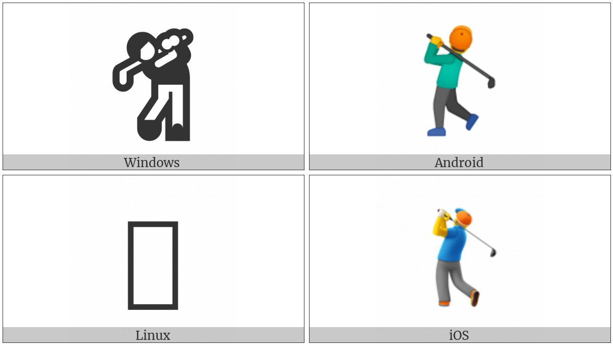 Golfer on various operating systems