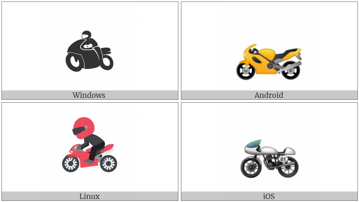 Racing Motorcycle on various operating systems