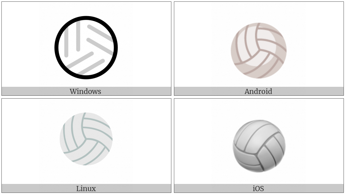 Volleyball on various operating systems