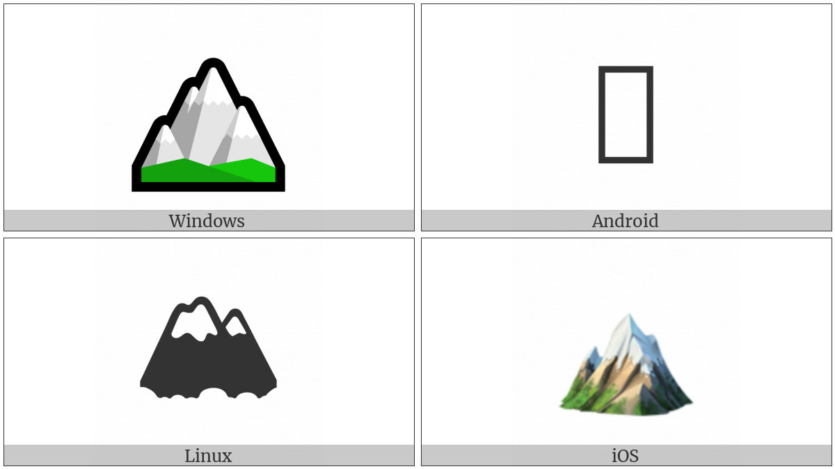 Snow Capped Mountain on various operating systems