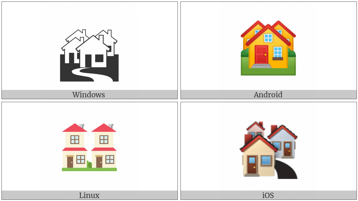 House Buildings on various operating systems