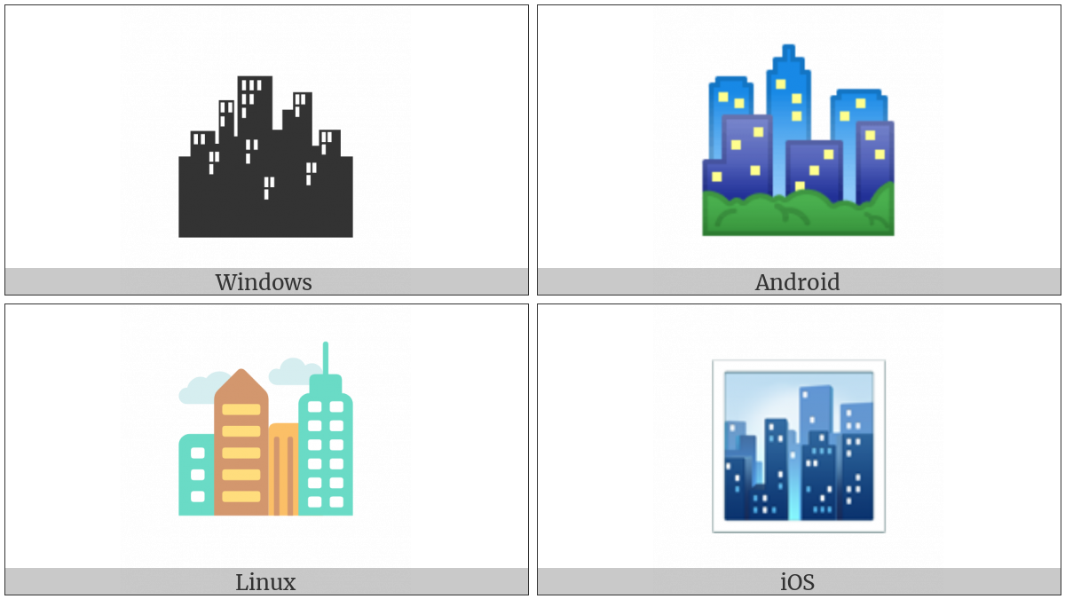 Cityscape on various operating systems
