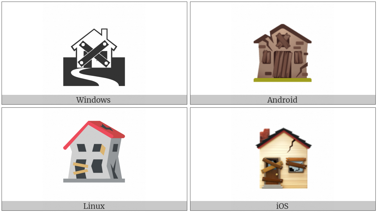 Derelict House Building on various operating systems
