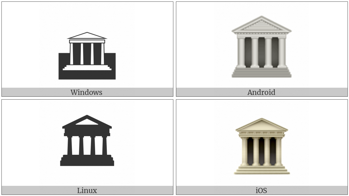 Classical Building on various operating systems