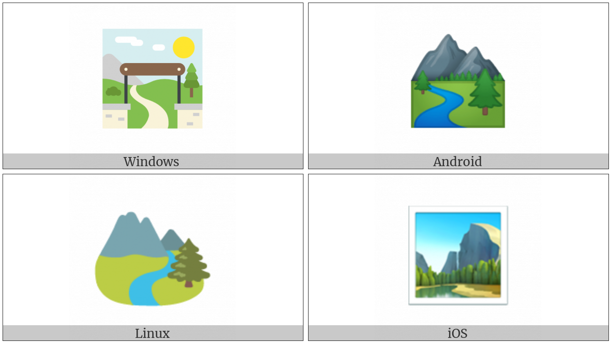 National Park on various operating systems