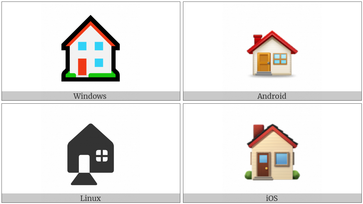 House Building on various operating systems