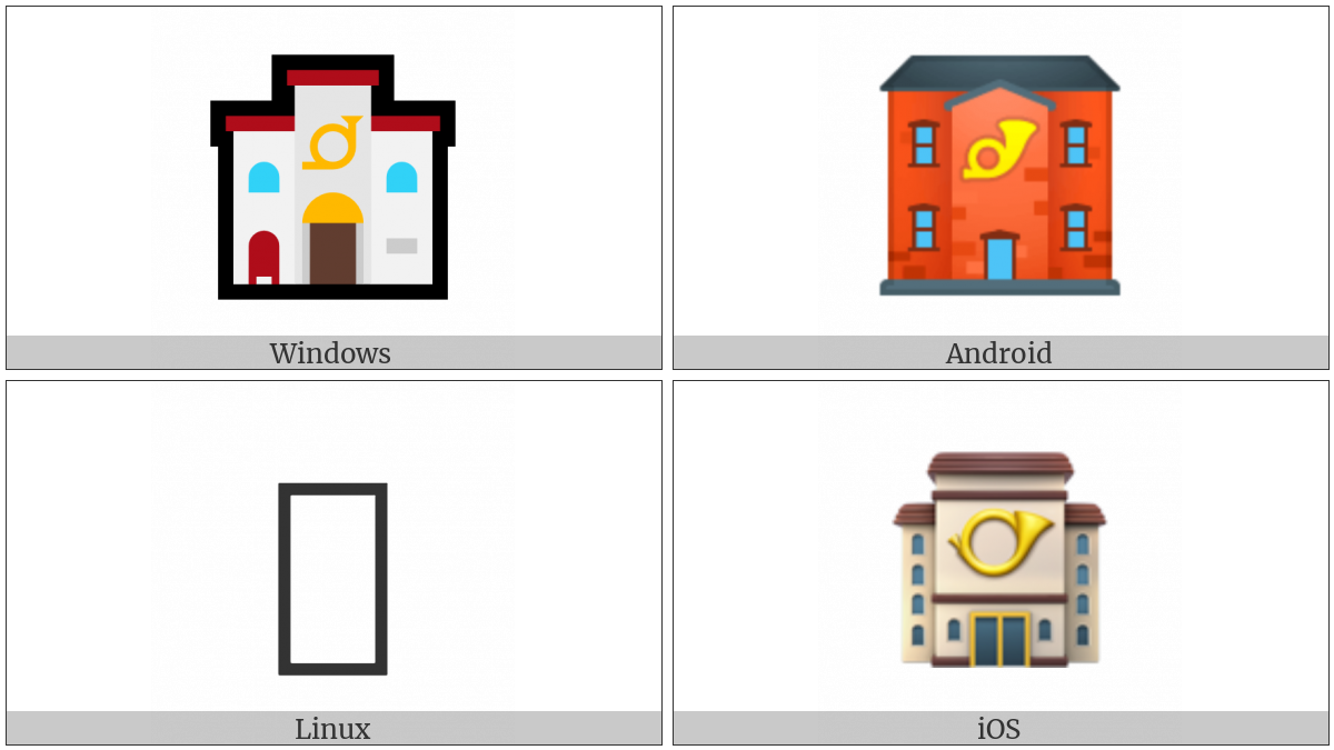 European Post Office on various operating systems