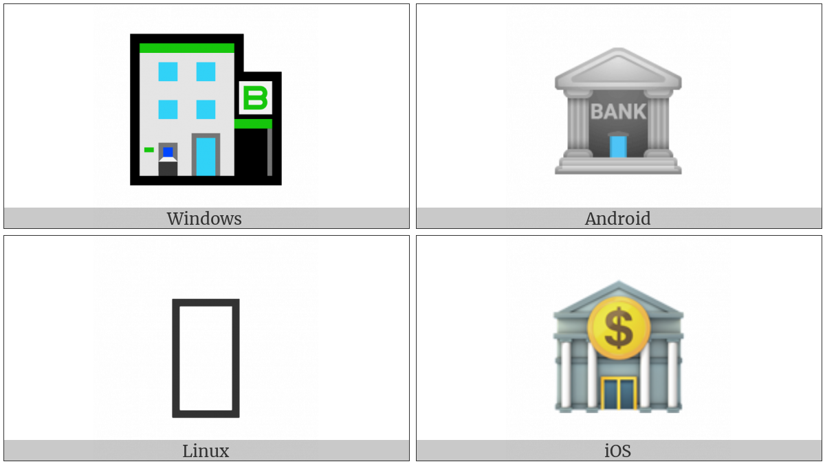 Bank on various operating systems