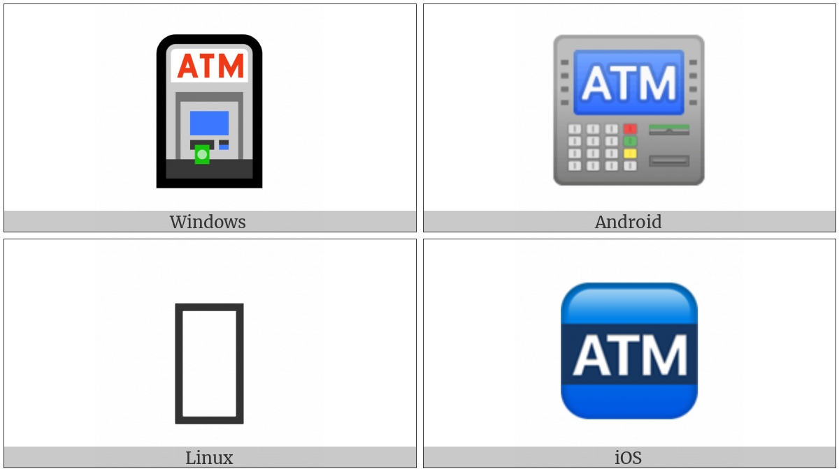 Automated Teller Machine on various operating systems