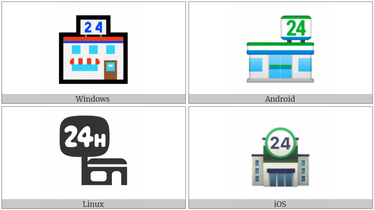 Convenience Store on various operating systems