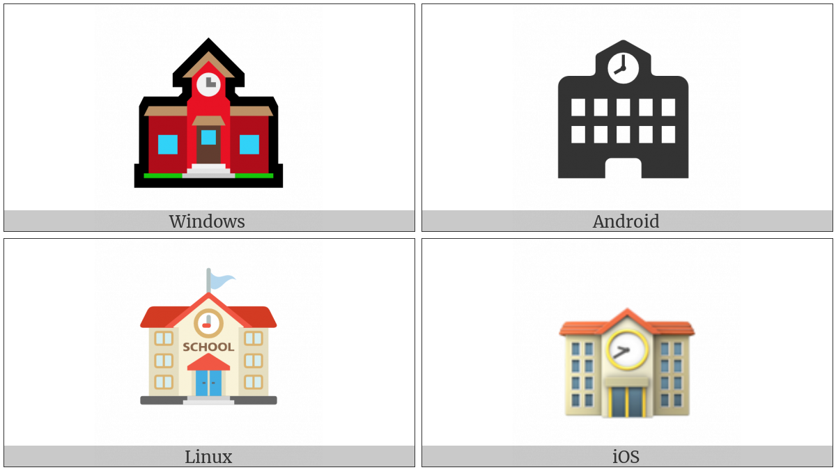 School on various operating systems