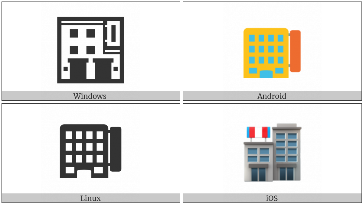 Department Store on various operating systems