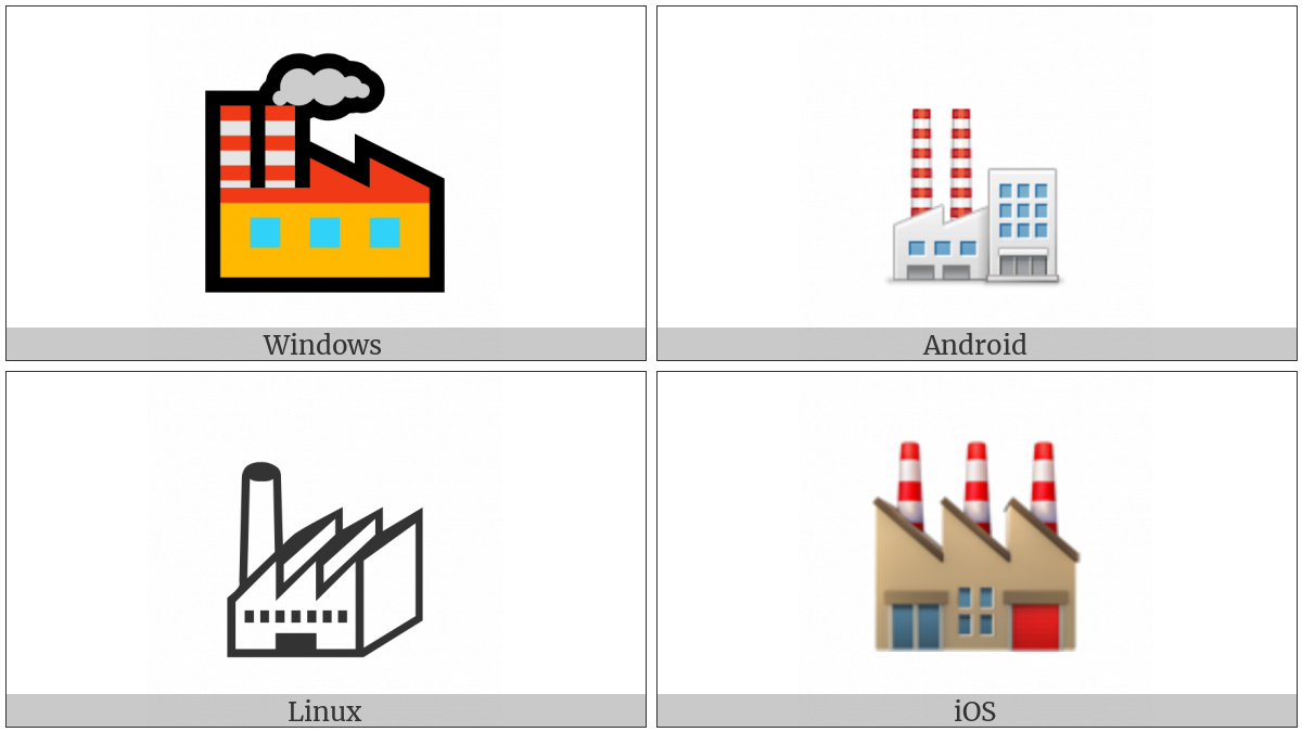 Factory on various operating systems
