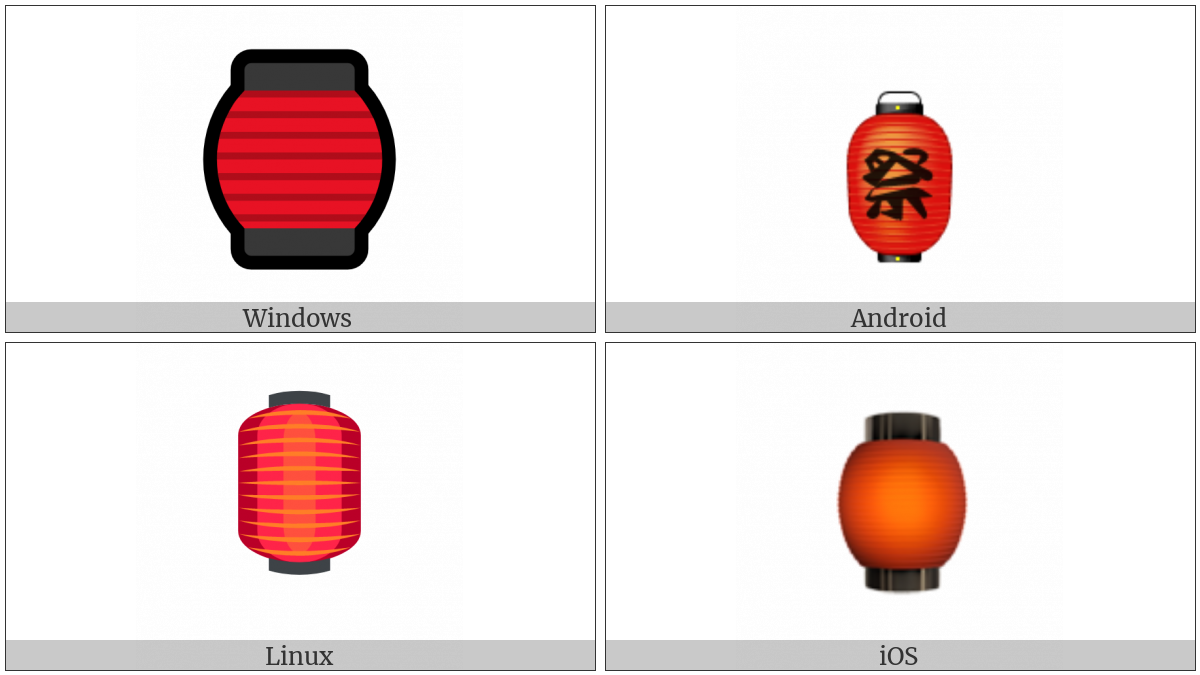 Izakaya Lantern on various operating systems