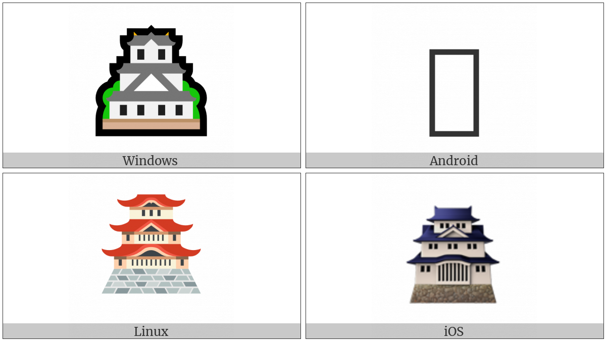 Japanese Castle on various operating systems