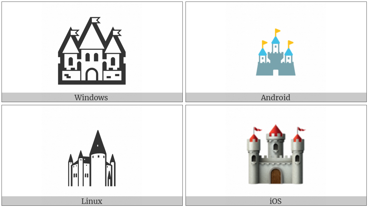 European Castle on various operating systems