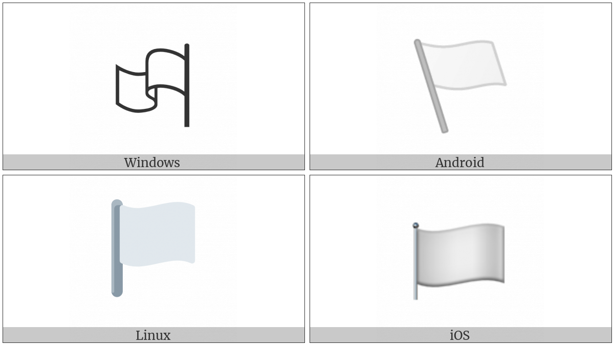 Waving White Flag on various operating systems