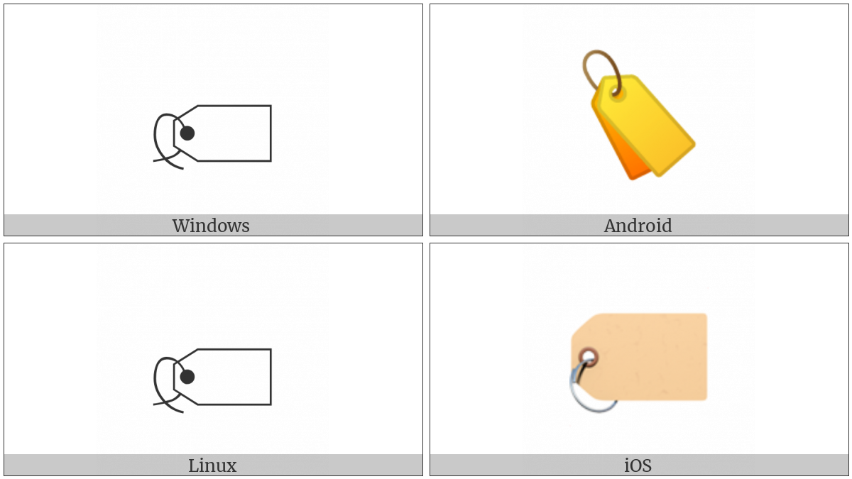 Label on various operating systems